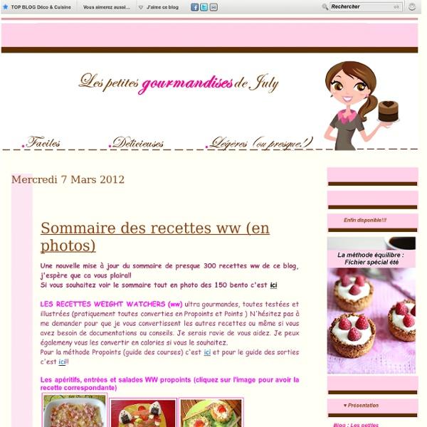 Sommaire des recettes ww (en photos)