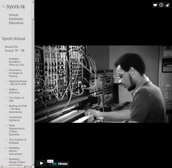 Sound Synthesis Education ~ Synth.tk