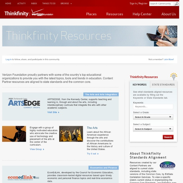 Thinkfinity Resources