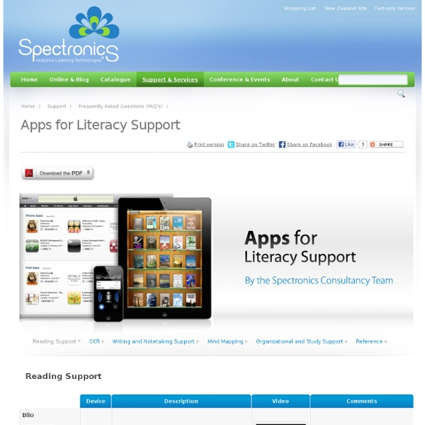 Apps for Literacy Support