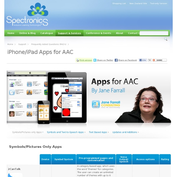 iPhone/iPad Apps for AAC