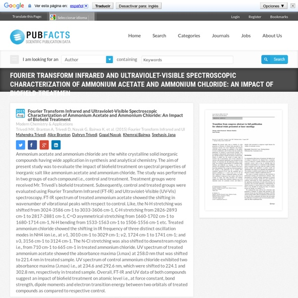 Biofield Treatment Effect on Ammonium Acetate and Ammonium Chloride