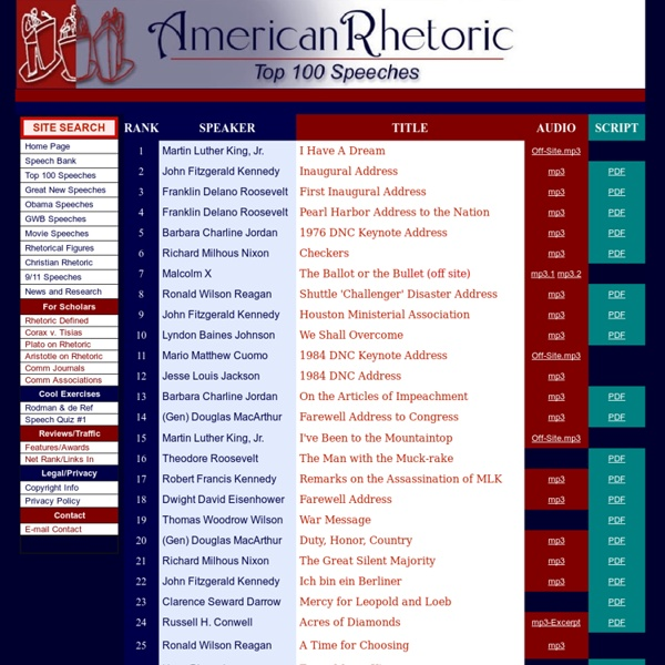 Top 100 Speeches of the 20th Century by Rank - StumbleUpon