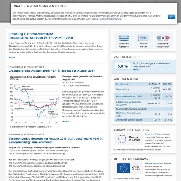 Statistisches Bundesamt Deutschland - Prozentualer Anteil der Wirtschaftsbe