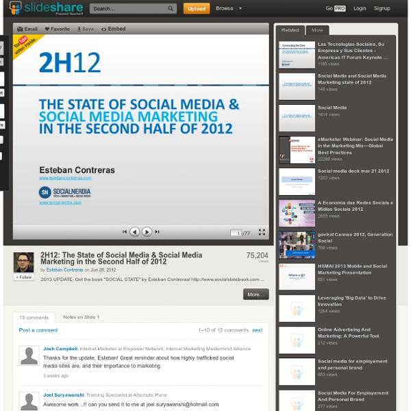 2H12: The State of Social Media & Social Media Marketing in the Sec...