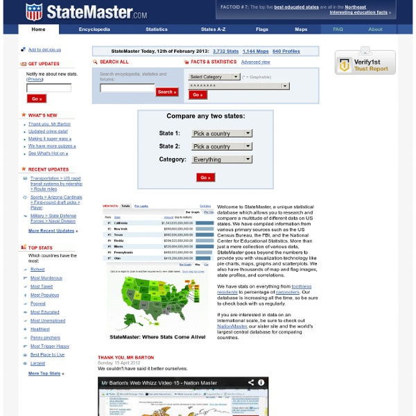 Statemaster - US Statistics, State Comparisons