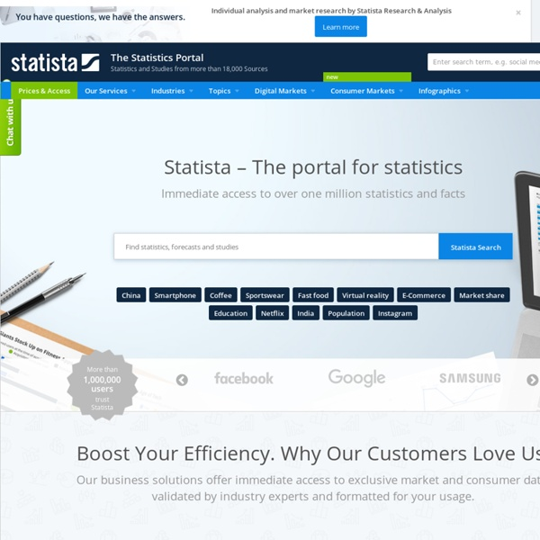 Statista - The Statistics Portal for Market Data, Market Research and Market Studies