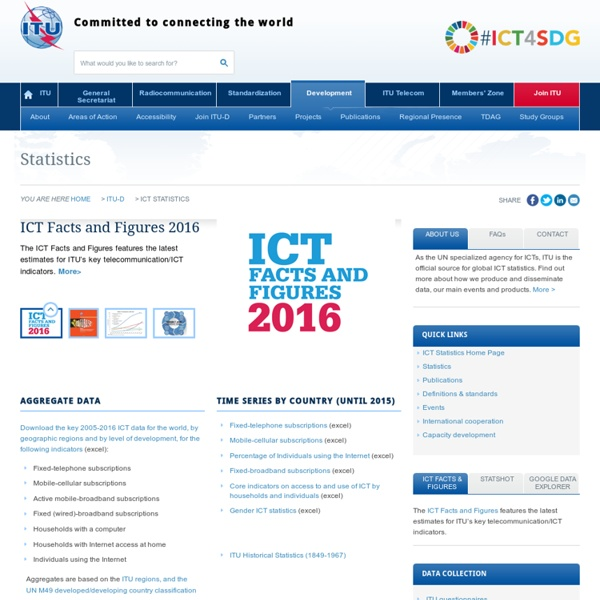 ITU free statistics
