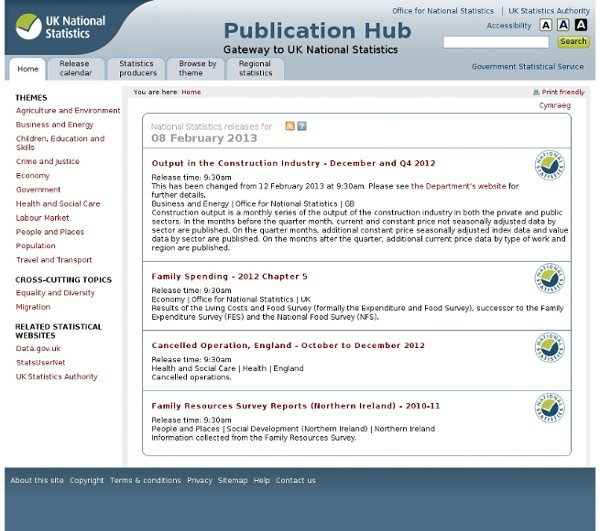 UK National Statistics Publication Hub
