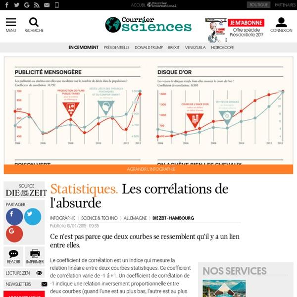 Les corrélations de l'absurde - Courrier international