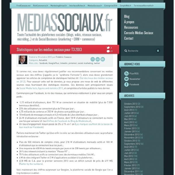 Statistiques sur les médias sociaux pour T3 2013