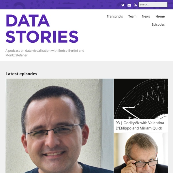 A podcast on data visualization with Enrico Bertini and Moritz Stefaner