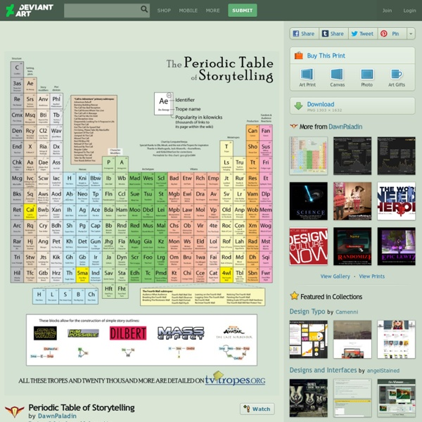 Periodic Table of Storytelling by *ComputerSherpa on deviantART