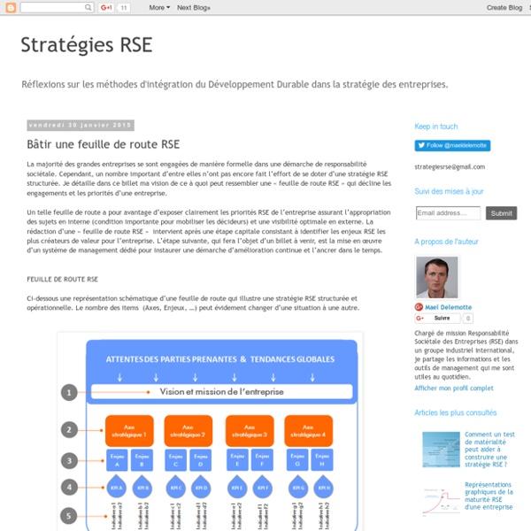 7- Stratégies RSE: Bâtir une feuille de route RSE