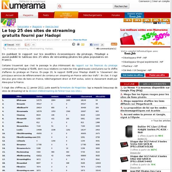 Le top 25 des sites de streaming gratuits fourni par Hadopi