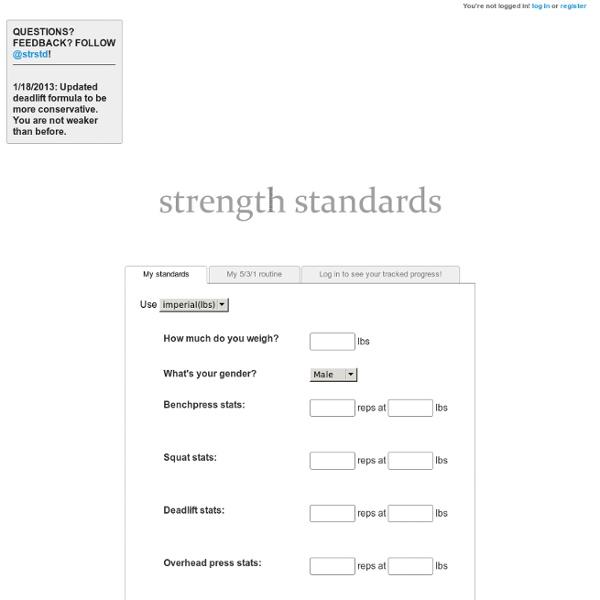 Strength Standards