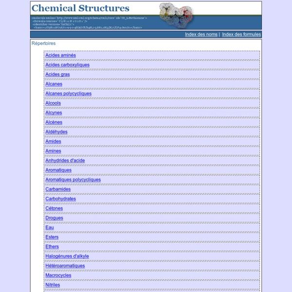 Structures de molécules