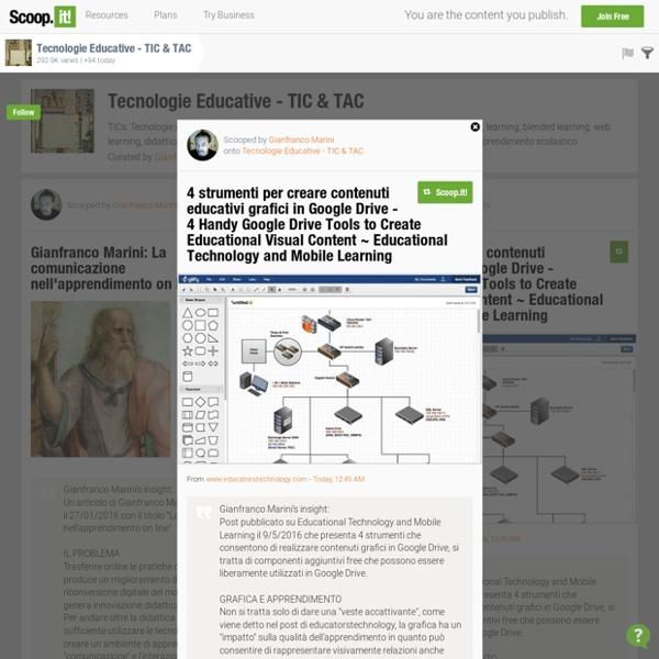 4 strumenti per creare contenuti educativi graf...