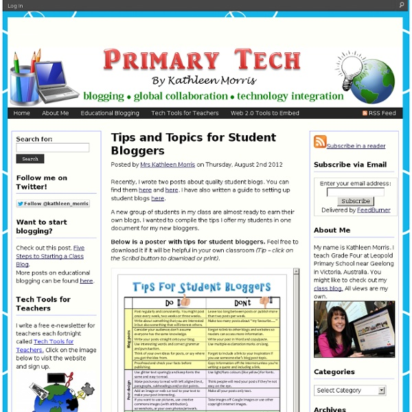 Tips and Topics for Student Bloggers