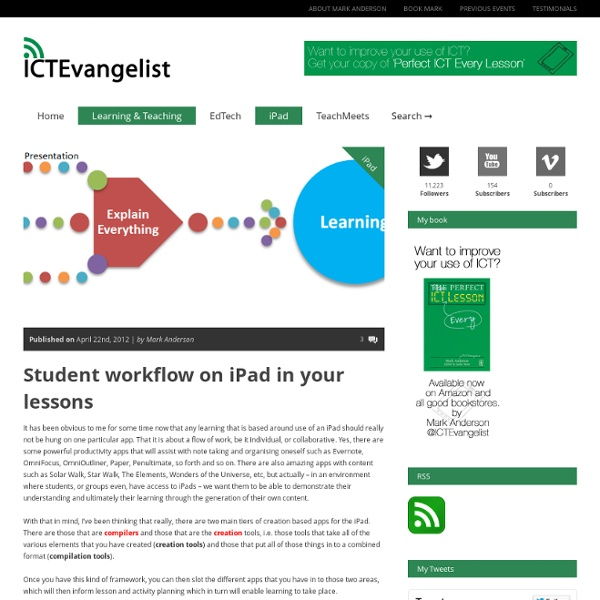 Student workflow on iPad in your lessons