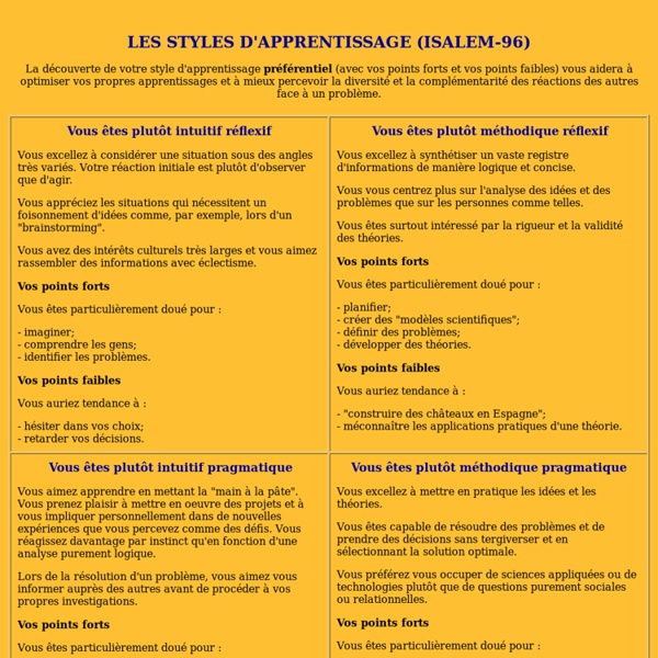 Styles d'apprentissage (ISALEM - 96)
