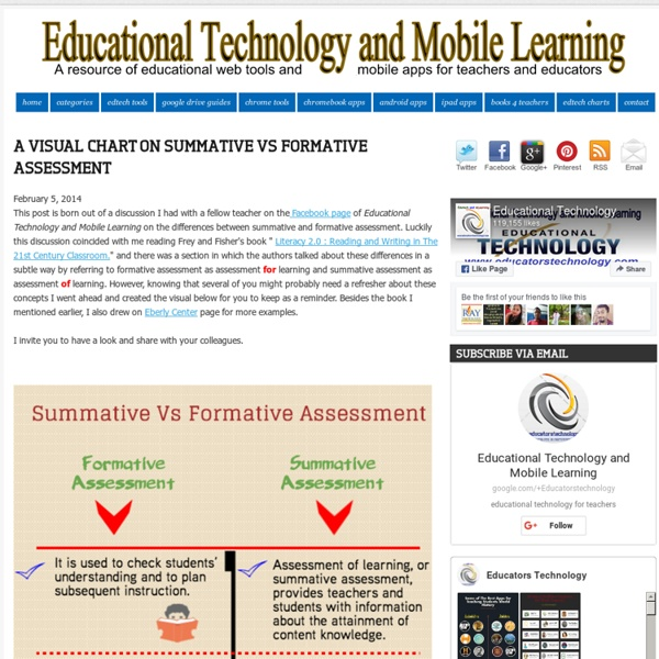Educational Technology and Mobile Learning: A Visual Chart on Summative Vs Fo...