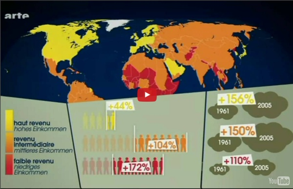 La surpopulation mondiale est un faux problème - Political hoax