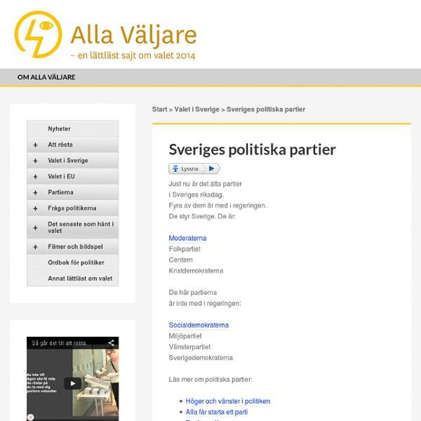 Sveriges politiska partier