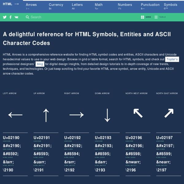HTML Symbols, Entities, Characters and Codes — HTML Arrows