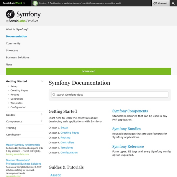 Learn Symfony (2.7)