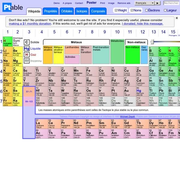 Tableau p riodique dynamique pearltrees for W tableau periodique