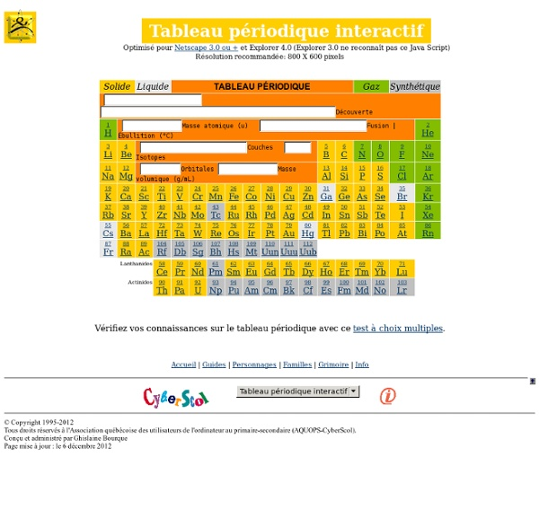 Tableau périodique interactif