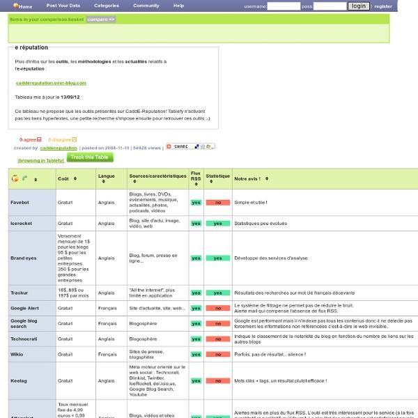 Tabl. comparatif outils de veille