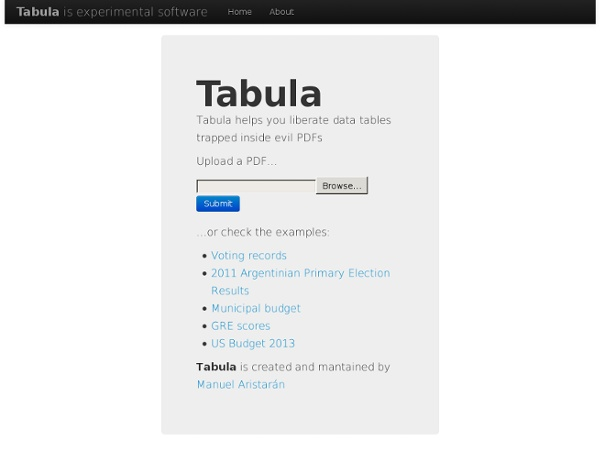 Tabula: Extract Tables from PDFs