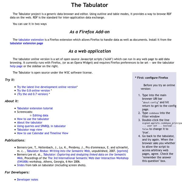 Tabulator: Generic data browser