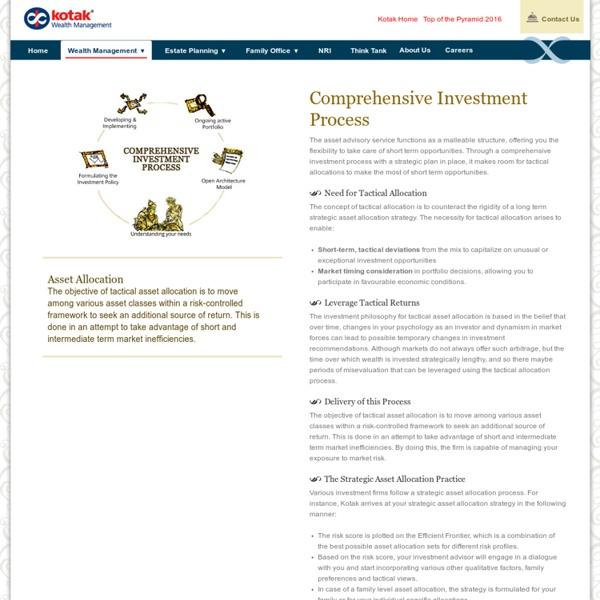 Asset Allocation Process - Kotak Wealth Management