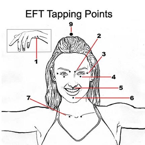 Eft-tapping-diagram.jpg 431×600 pixels