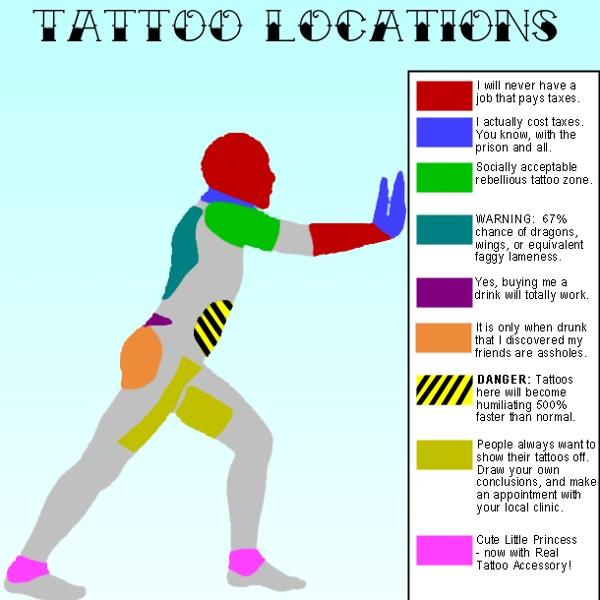 Tattoos1d.png (PNG Image, 610x629 pixels)