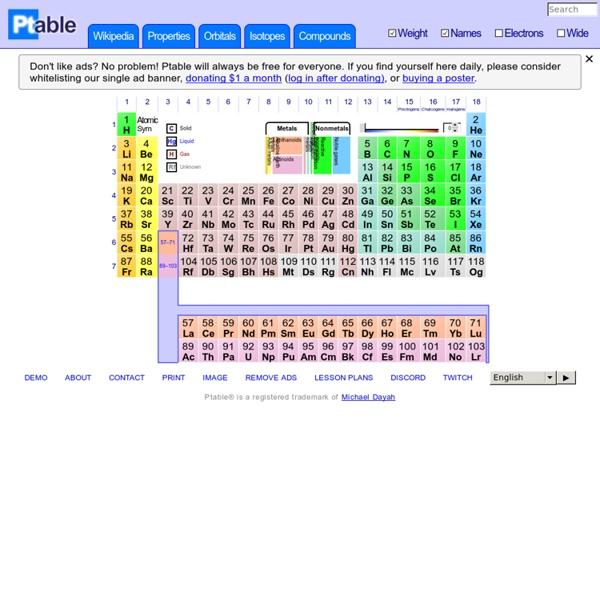 Tavola periodica dinamica pearltrees - Tavola periodica per bambini ...