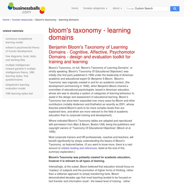 Bloom's taxonomy of learning domains - bloom's learning model, for teaching, lesson plans, training cousres design planning and evaluation