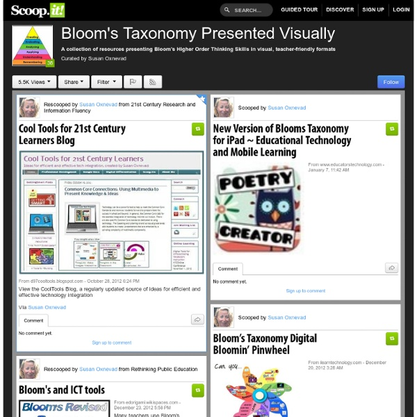 Bloom's Taxonomy Presented Visually