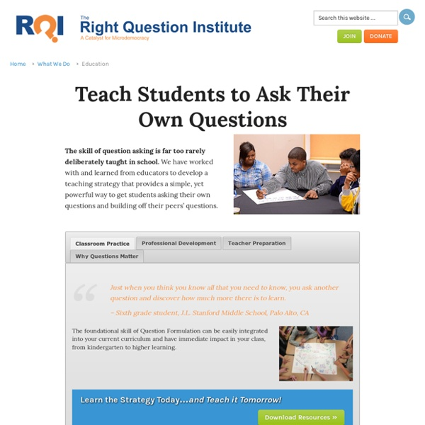 Teach Students to Ask Their Own Questions