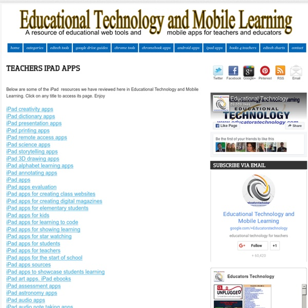 Teachers iPad Apps