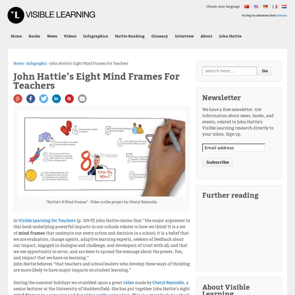 John Hattie's Eight Mind Frames For Teachers