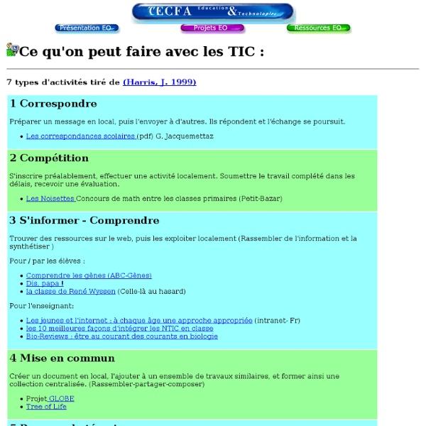 EO TECFA :Ce qu'on peut faire avec les TIC : 7 types d'activités