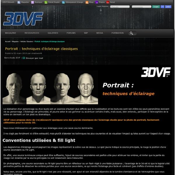 Portrait : techniques d'éclairage classiques