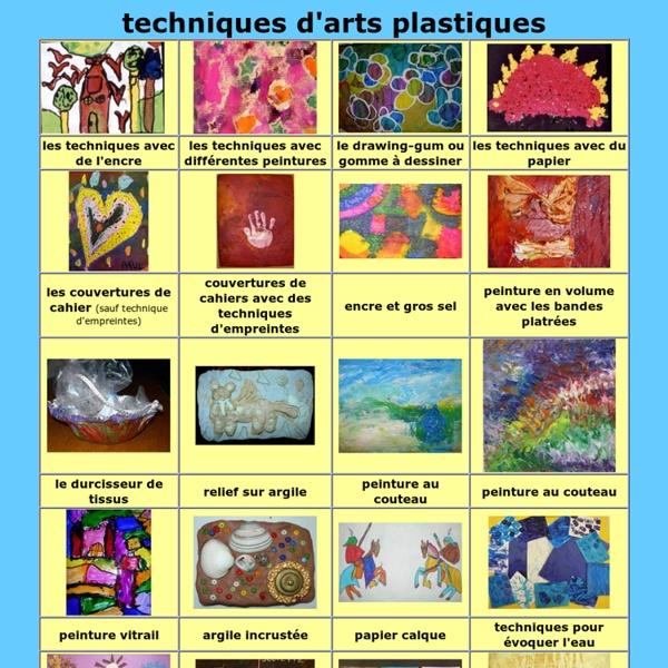 Techniques d'arts plastiques