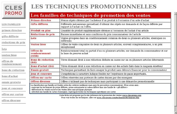 Techniques de promotion des ventes