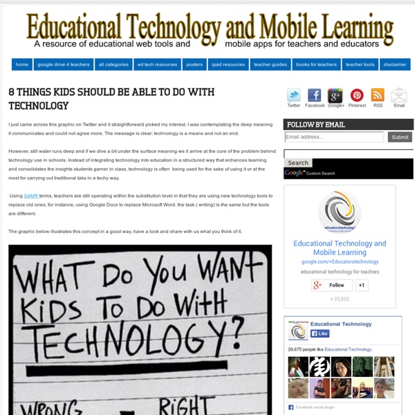 8 Things Kids should Be Able to Do with Technology