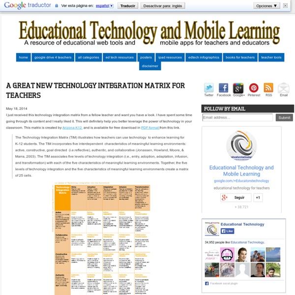 A Great New Technology Integration Matrix for Teachers